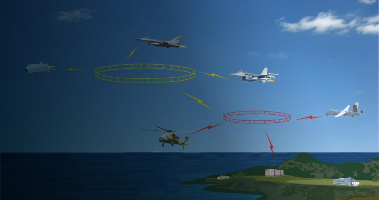COMMUNICATION SYSTEMS - KEMENT TDL Tactical Data Link System